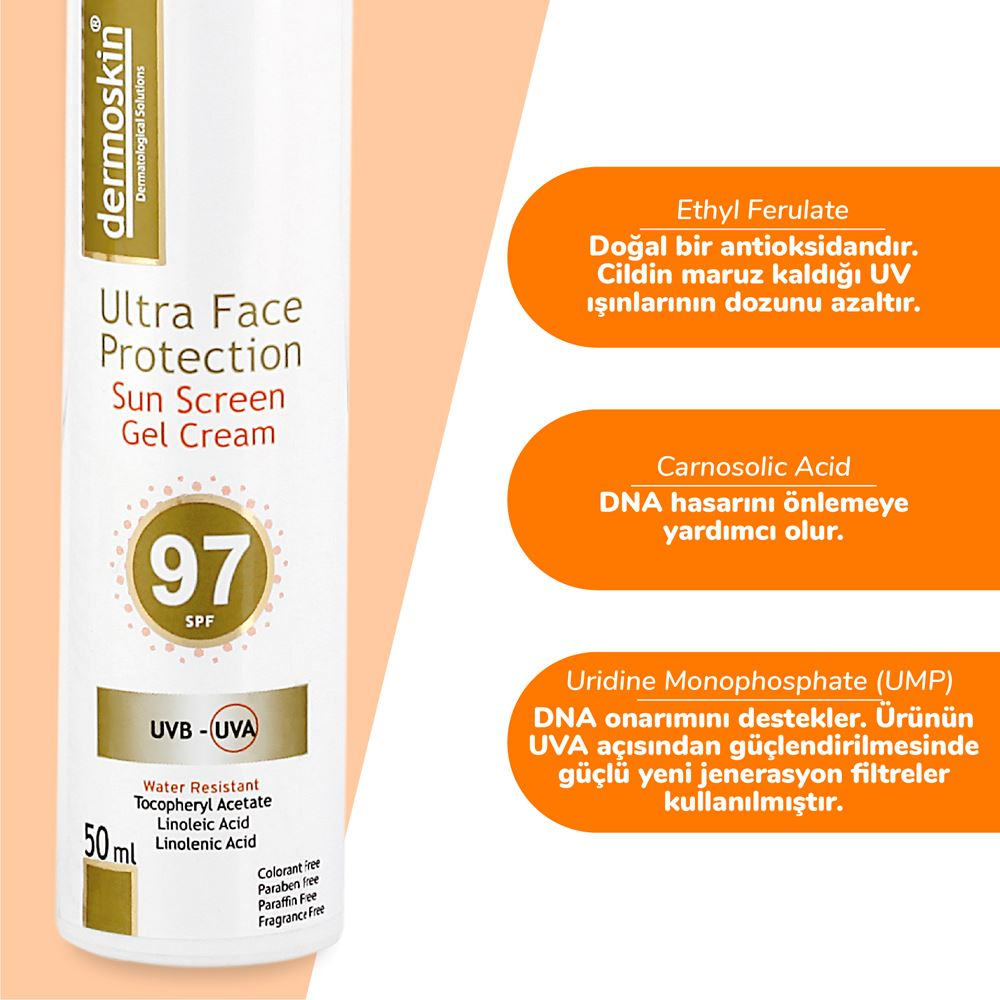 Dermoskin Ultra Face Protection SPF 97+